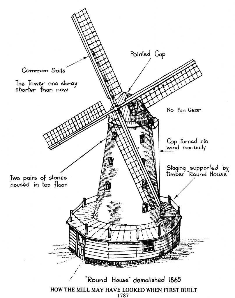A tower mill with roundhouse